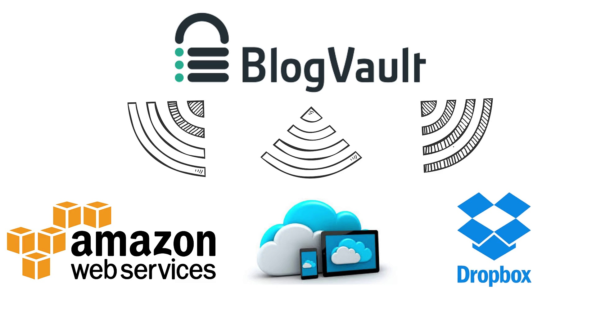 Blogvault-The Only WordPress Backup And Security