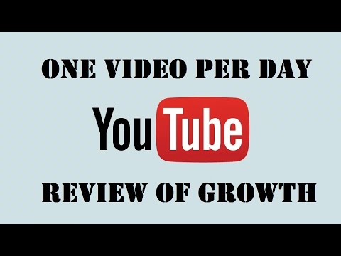 Creating one video per day: what are the benefits of this until now for my YouTube channel?