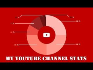 My YouTube channel stats update – August 2020