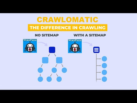 Crawlomatic update: crawl SITEMAPS from any website and scrape all published posts more easily