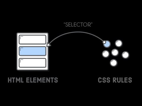 Crawlomatic plugin feature update: Use CSS Selectors to select content that will be scraped