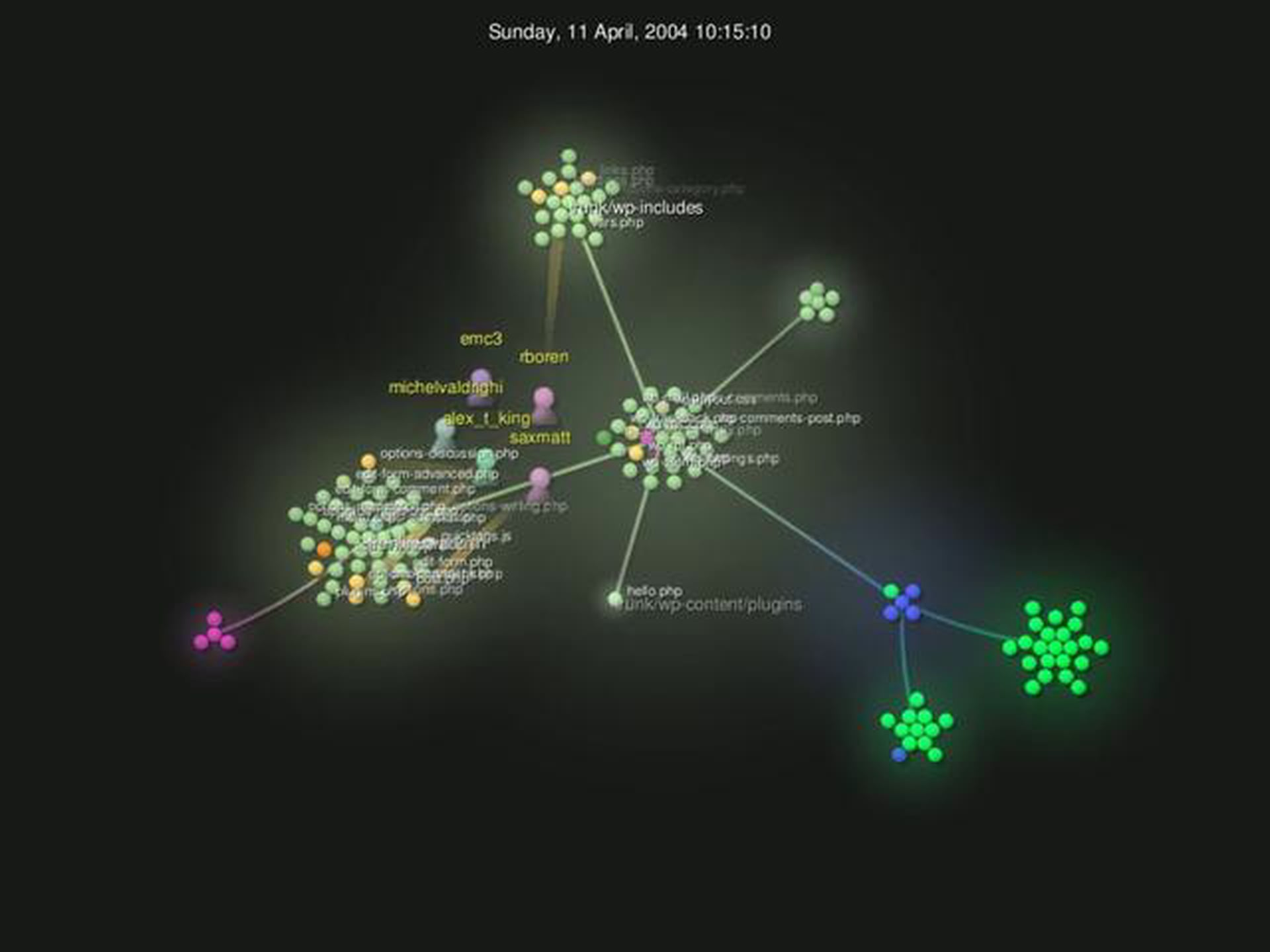 7 years of WordPress, visualized with Gource