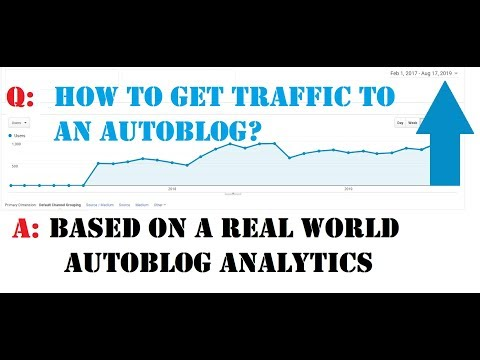 how-to-grow-traffic-for-an-autoblog-explanation-with-a-real-world-example.jpg