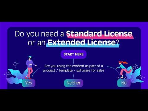Regular License vs Extended License – Which License Do I Need for CodeCanyon/ThemeForest Purchases?
